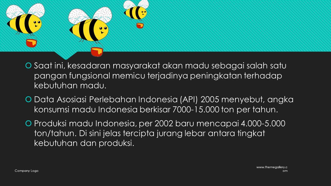  Saat ini, kesadaran masyarakat akan madu sebagai salah satu pangan fungsional memicu terjadinya peningkatan terhadap kebutuhan madu.