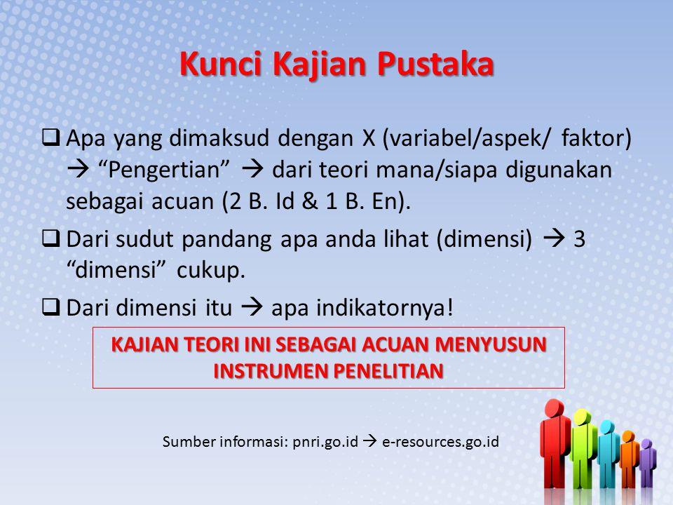 """Kunci Kajian Pustaka  Apa yang dimaksud dengan X (variabel/aspek/ faktor)  """"Pengertian""""  dari teori mana/siapa digunakan sebagai acuan (2 B. Id & 1"""