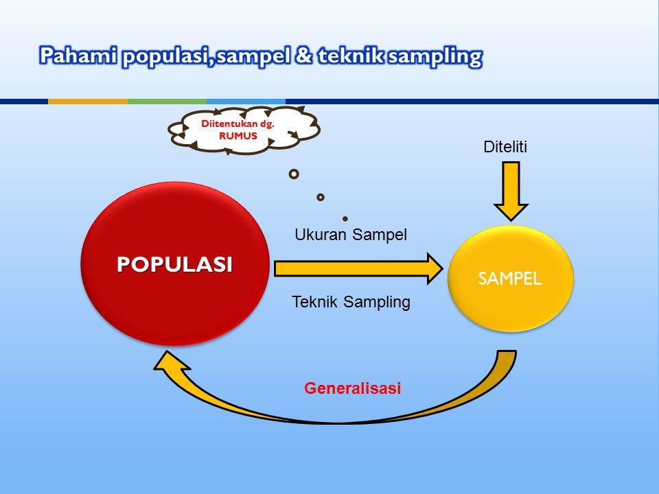 POPULASIPOPULASI SAMPEL Teknik Sampling Ukuran Sampel Generalisasi Diteliti Diitentukan dg. RUMUS