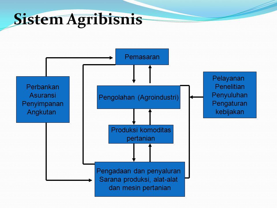 Sistem Agribisnis Perbankan Asuransi Penyimpanan Angkutan Pemasaran Pelayanan Penelitian Penyuluhan Pengaturan kebijakan Pengadaan dan penyaluran Sara