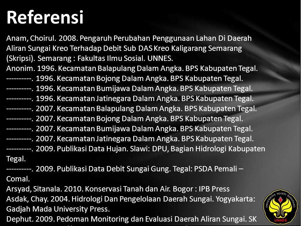 Referensi Anam, Choirul. 2008. Pengaruh Perubahan Penggunaan Lahan Di Daerah Aliran Sungai Kreo Terhadap Debit Sub DAS Kreo Kaligarang Semarang (Skrip