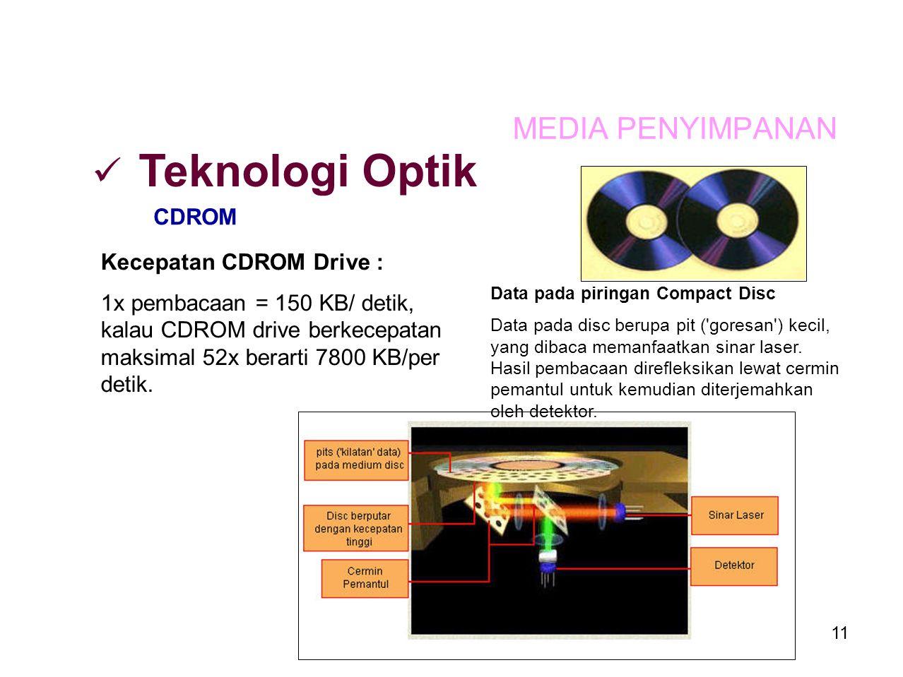 10 Teknologi Magnetik MEDIA PENYIMPANAN Hard Disk Tipe : IDE, SCSI Kapasitas : 320, 540, 850 MB 1.2, 4.3, 6.4 GB 10, 20, 40, 80 GB 1 Megabyte = 1024 K