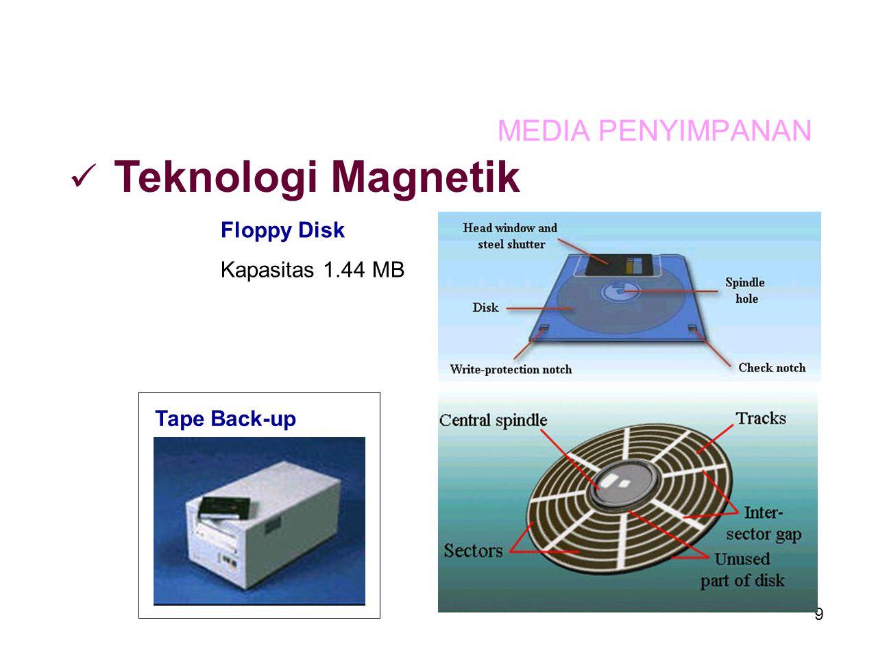 8 2. MEDIA PENYIMPANAN Merupakan memori pembantu, sering disebut secondary storage, digunakan untuk menyimpan program atau data yang tidak aktif, yait