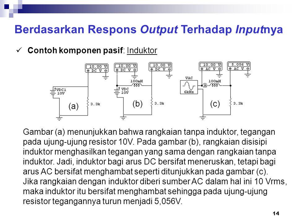14 Berdasarkan Respons Output Terhadap Inputnya Contoh komponen pasif: Induktor (a) (b)(c) Gambar (a) menunjukkan bahwa rangkaian tanpa induktor, tega