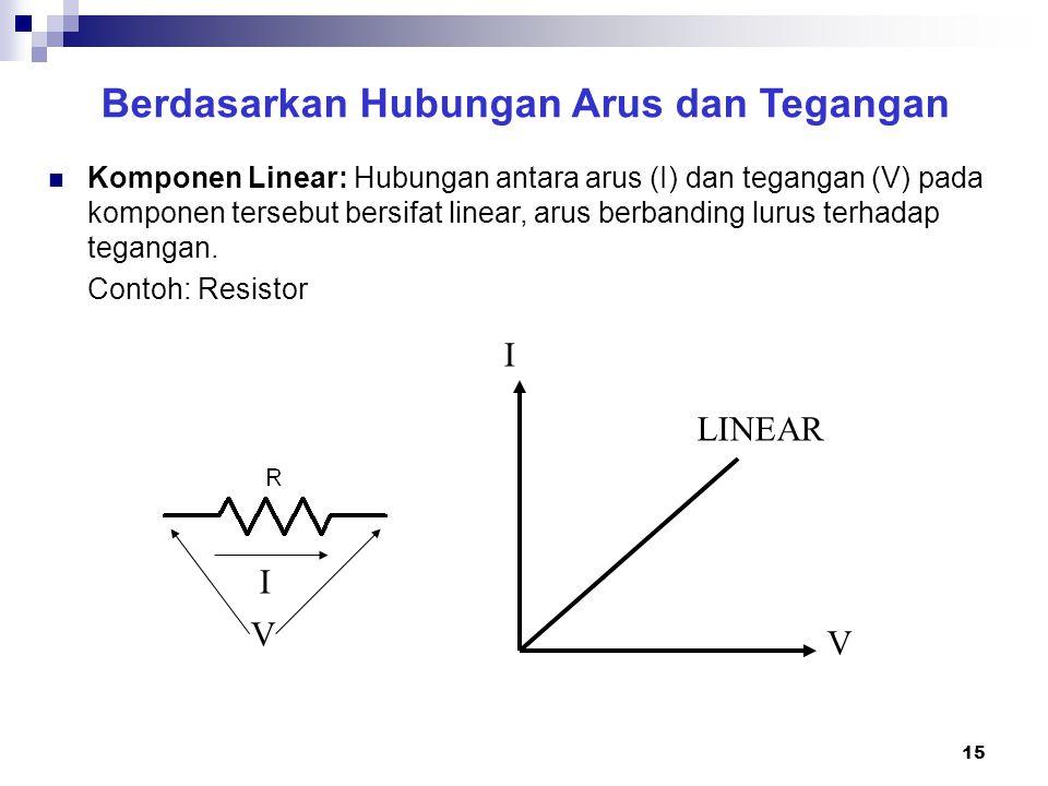 15 Berdasarkan Hubungan Arus dan Tegangan Komponen Linear: Hubungan antara arus (I) dan tegangan (V) pada komponen tersebut bersifat linear, arus berb