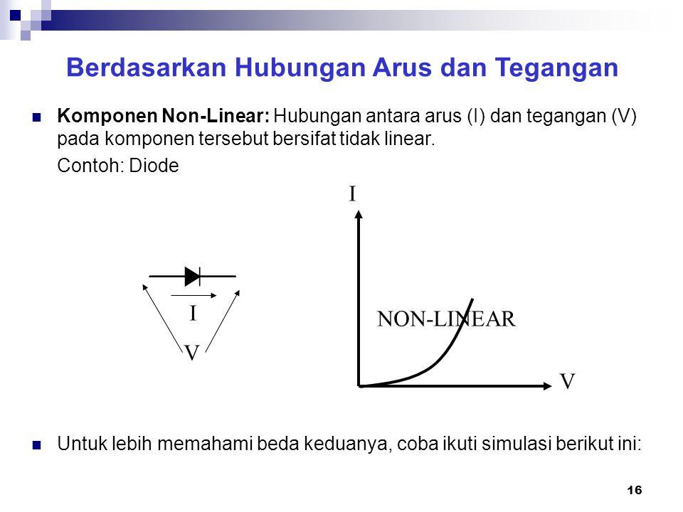 16 Berdasarkan Hubungan Arus dan Tegangan Komponen Non-Linear: Hubungan antara arus (I) dan tegangan (V) pada komponen tersebut bersifat tidak linear.
