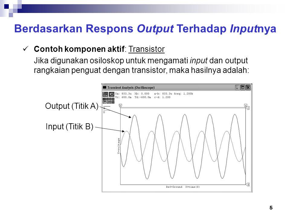 5 Berdasarkan Respons Output Terhadap Inputnya Contoh komponen aktif: Transistor Jika digunakan osiloskop untuk mengamati input dan output rangkaian p