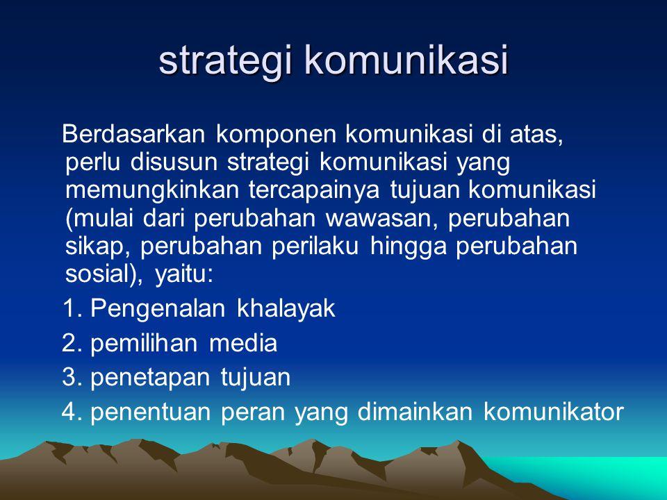 strategi komunikasi Berdasarkan komponen komunikasi di atas, perlu disusun strategi komunikasi yang memungkinkan tercapainya tujuan komunikasi (mulai dari perubahan wawasan, perubahan sikap, perubahan perilaku hingga perubahan sosial), yaitu: 1.