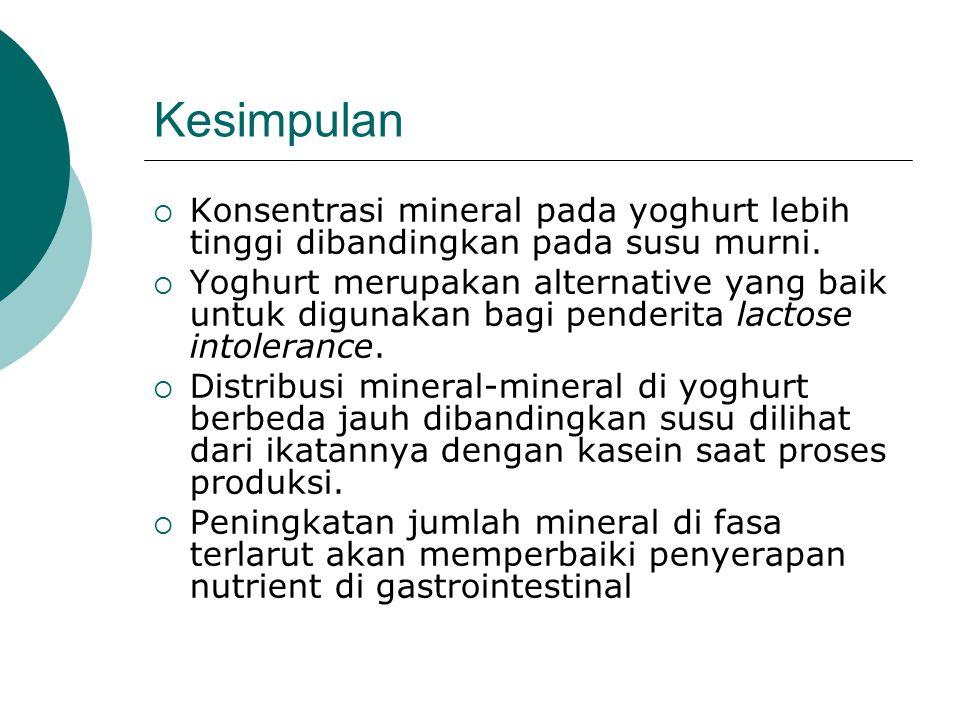 Kesimpulan  Konsentrasi mineral pada yoghurt lebih tinggi dibandingkan pada susu murni.  Yoghurt merupakan alternative yang baik untuk digunakan bag