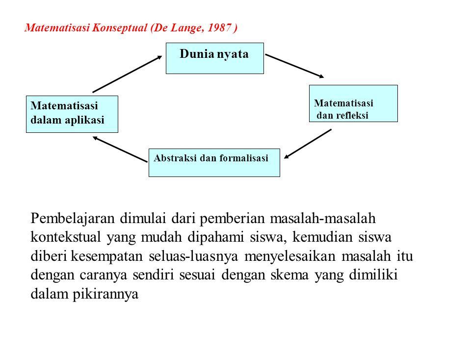 Dunia nyata Matematisasi dalam aplikasi Matematisasi dan refleksi Abstraksi dan formalisasi Matematisasi Konseptual (De Lange, 1987 ) Pembelajaran dim