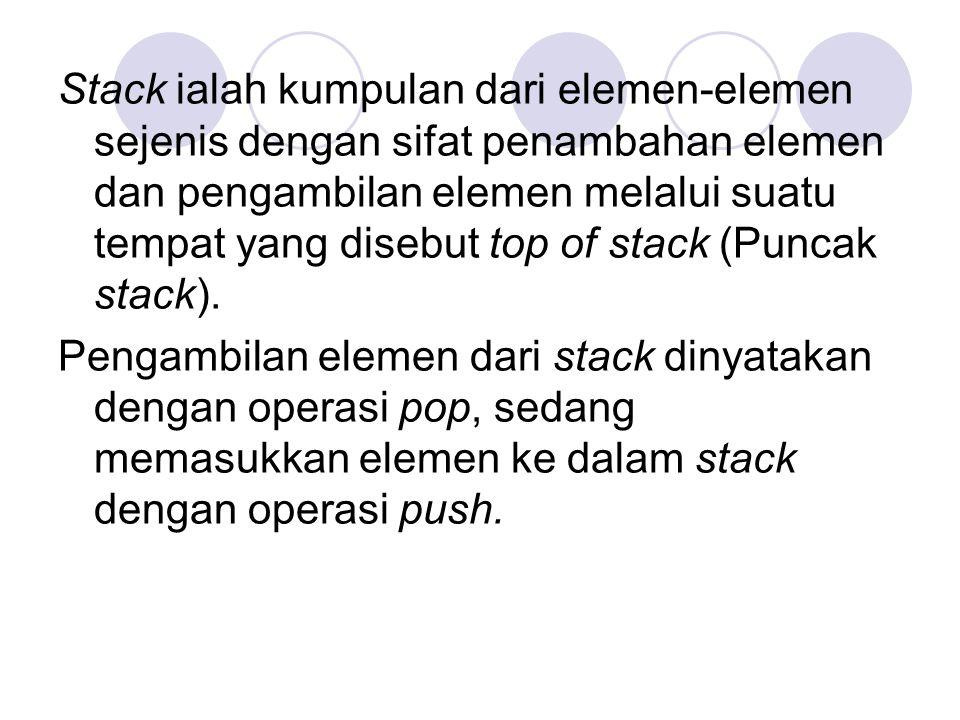 Stack ialah kumpulan dari elemen-elemen sejenis dengan sifat penambahan elemen dan pengambilan elemen melalui suatu tempat yang disebut top of stack (