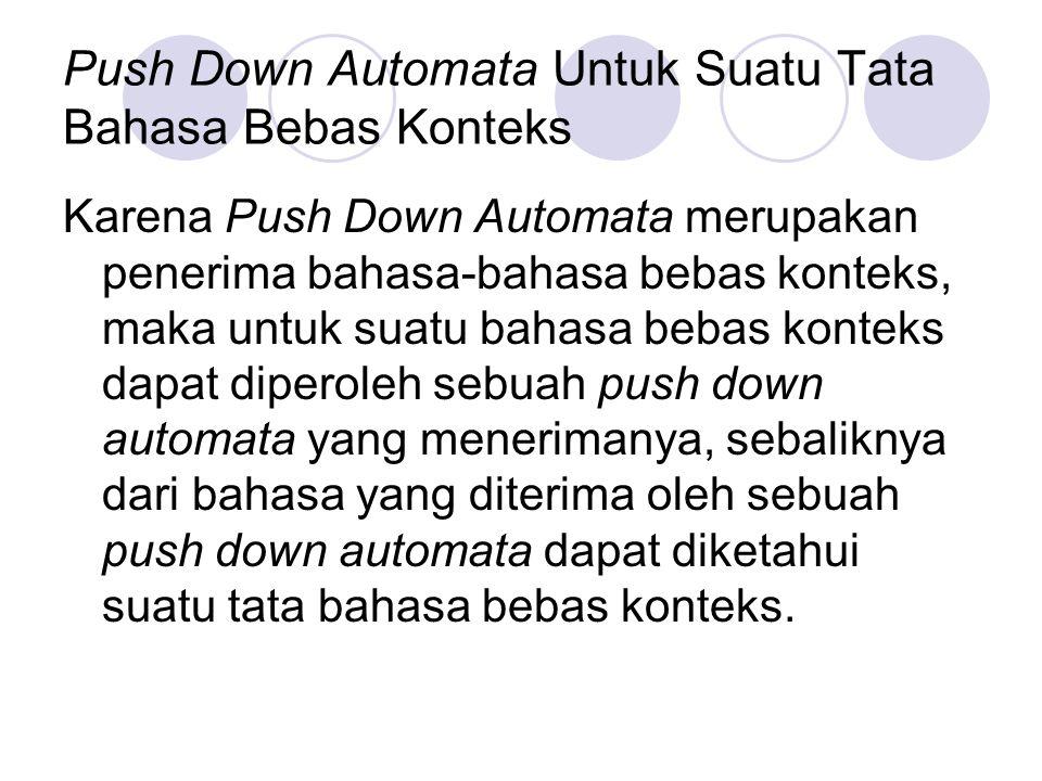 Push Down Automata Untuk Suatu Tata Bahasa Bebas Konteks Karena Push Down Automata merupakan penerima bahasa-bahasa bebas konteks, maka untuk suatu ba