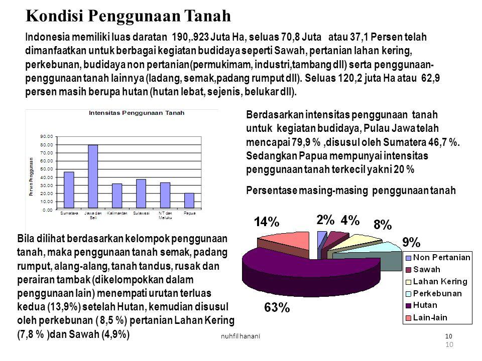 nuhfil hanani10 Indonesia memiliki luas daratan 190,.923 Juta Ha, seluas 70,8 Juta atau 37,1 Persen telah dimanfaatkan untuk berbagai kegiatan budiday