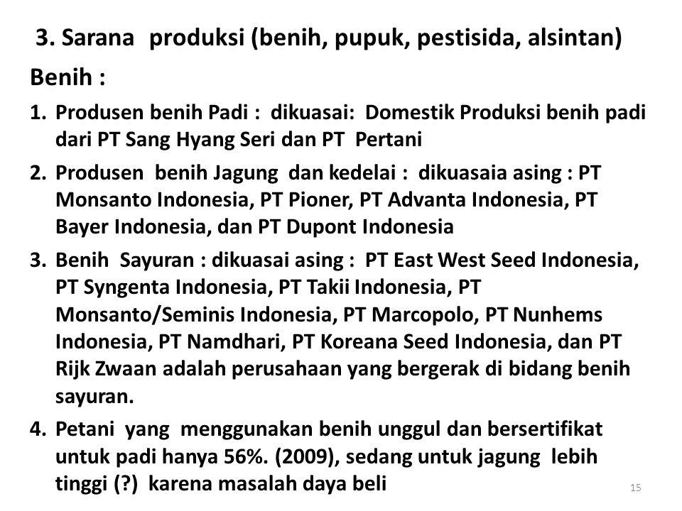 3. Sarana produksi (benih, pupuk, pestisida, alsintan) Benih : 1.Produsen benih Padi : dikuasai: Domestik Produksi benih padi dari PT Sang Hyang Seri
