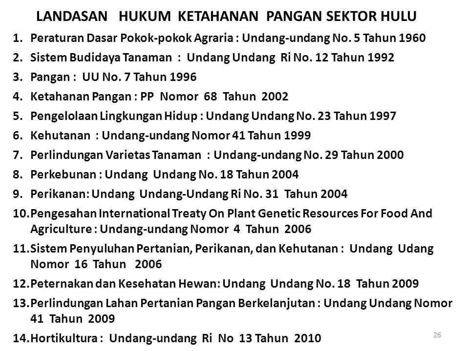 1.Peraturan Dasar Pokok-pokok Agraria : Undang-undang No. 5 Tahun 1960 2.Sistem Budidaya Tanaman : Undang Undang Ri No. 12 Tahun 1992 3.Pangan : UU No