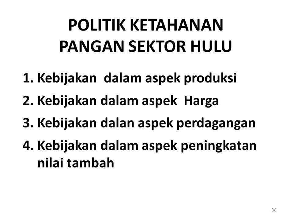 POLITIK KETAHANAN PANGAN SEKTOR HULU 1.Kebijakan dalam aspek produksi 2.Kebijakan dalam aspek Harga 3.Kebijakan dalan aspek perdagangan 4.Kebijakan da