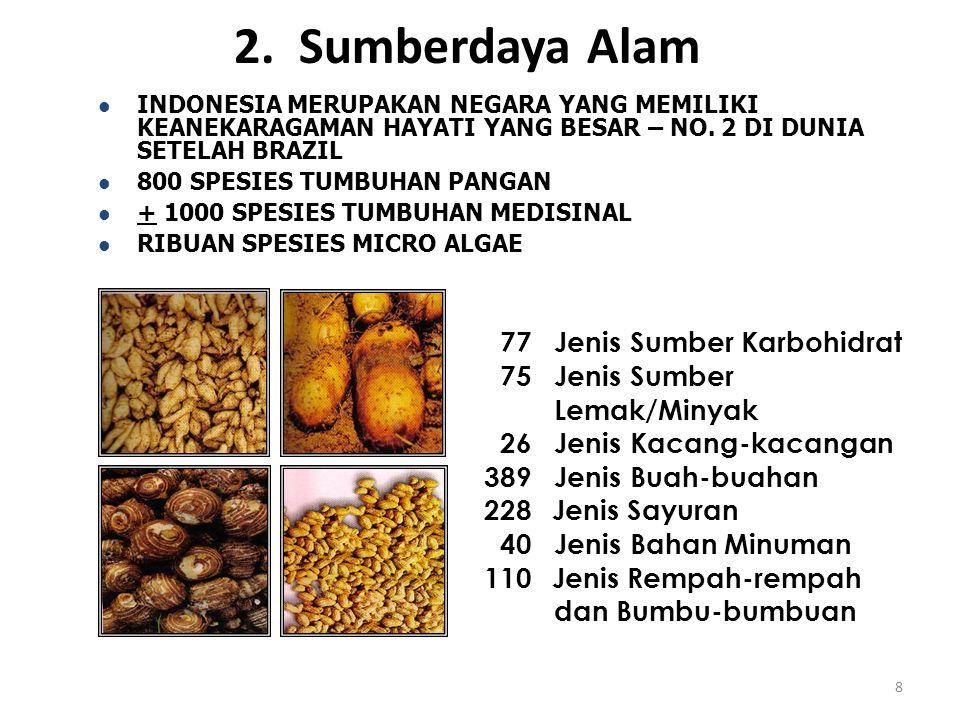 INDONESIA MERUPAKAN NEGARA YANG MEMILIKI KEANEKARAGAMAN HAYATI YANG BESAR – NO.