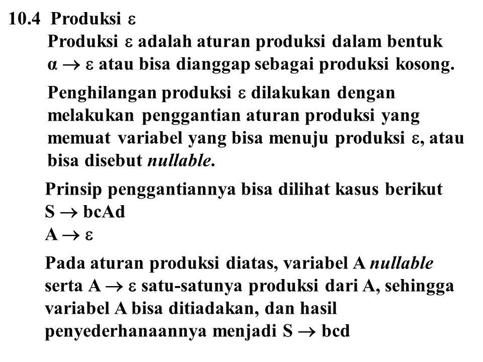 10.4 Produksi  Produksi  adalah aturan produksi dalam bentuk α   atau bisa dianggap sebagai produksi kosong. Penghilangan produksi  dilakukan den