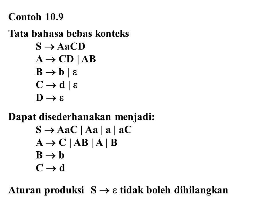 Contoh 10.9 Tata bahasa bebas konteks S  AaCD A  CD | AB B  b |  C  d |  D   Dapat disederhanakan menjadi: S  AaC | Aa | a | aC A  C | AB |