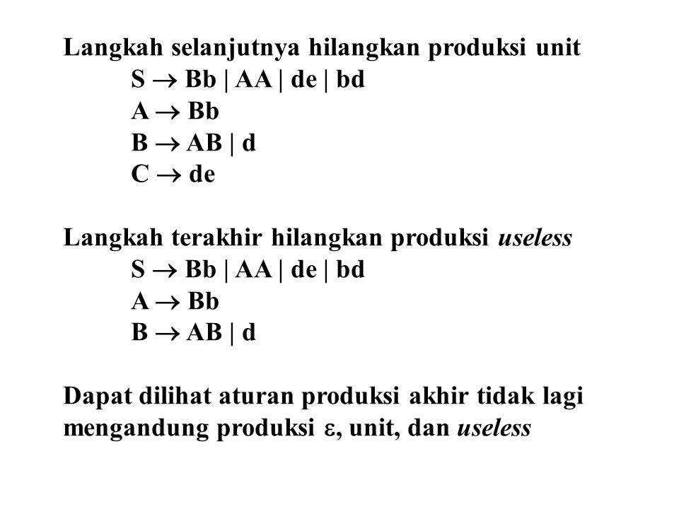 Langkah selanjutnya hilangkan produksi unit S  Bb | AA | de | bd A  Bb B  AB | d C  de Langkah terakhir hilangkan produksi useless S  Bb | AA | d