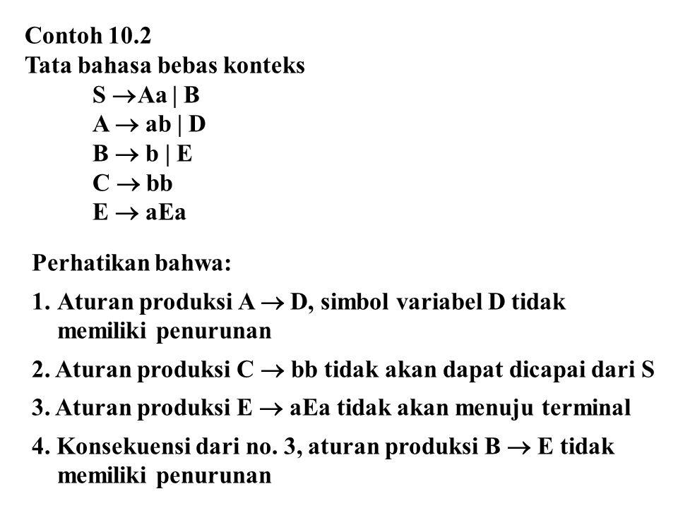Contoh 10.2 Tata bahasa bebas konteks S  Aa | B A  ab | D B  b | E C  bb E  aEa Perhatikan bahwa: 1.Aturan produksi A  D, simbol variabel D tida