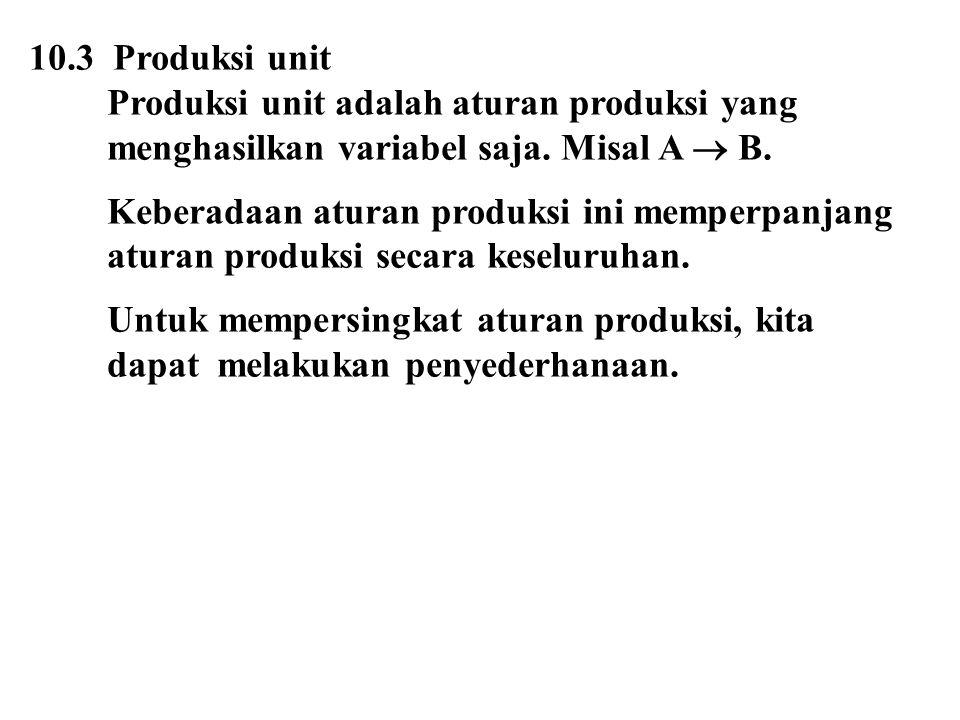 10.3 Produksi unit Produksi unit adalah aturan produksi yang menghasilkan variabel saja. Misal A  B. Keberadaan aturan produksi ini memperpanjang atu