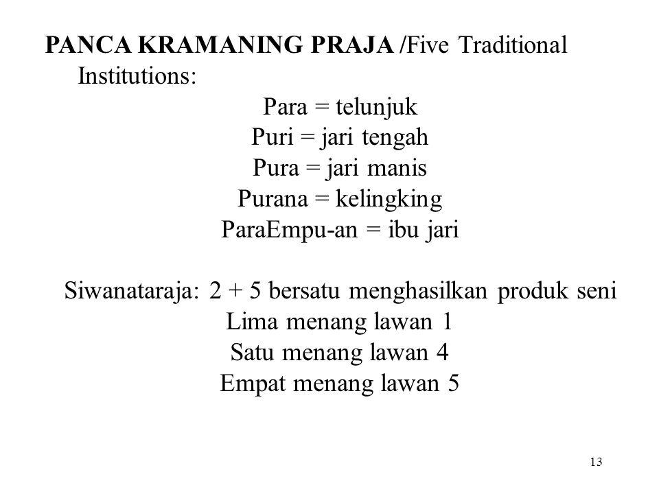 12 PANCA KRAMANING PRAJA (KONSEP SISTEM KEPEMIMPINAN 5 P TURAH KUSUMA WARDANA)