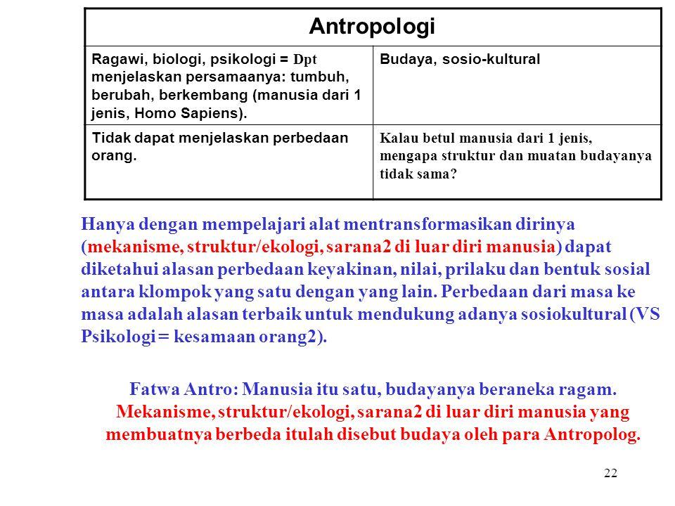 21 Sekilas mengenai: Antropologi ragawi dan budaya Bagaimana kebudayaan muncul Ilmu-ilmu Pendekatan yang relevan Lebih dari 179 definisi kebudayaan Ma