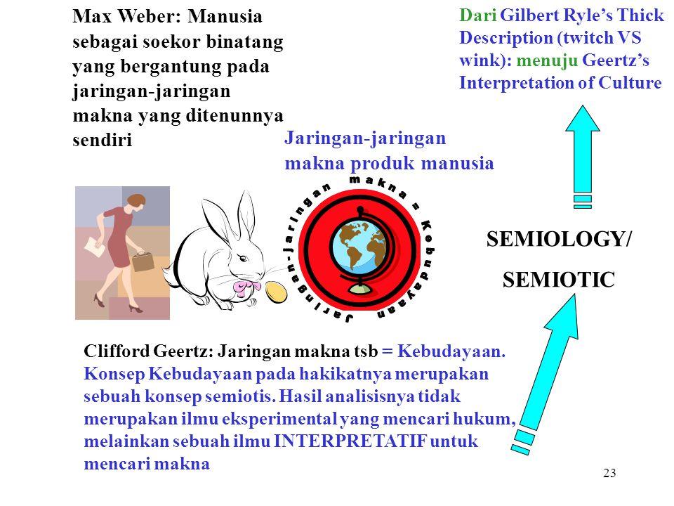 22 Antropologi Ragawi, biologi, psikologi = Dpt menjelaskan persamaanya: tumbuh, berubah, berkembang (manusia dari 1 jenis, Homo Sapiens). Budaya, sos