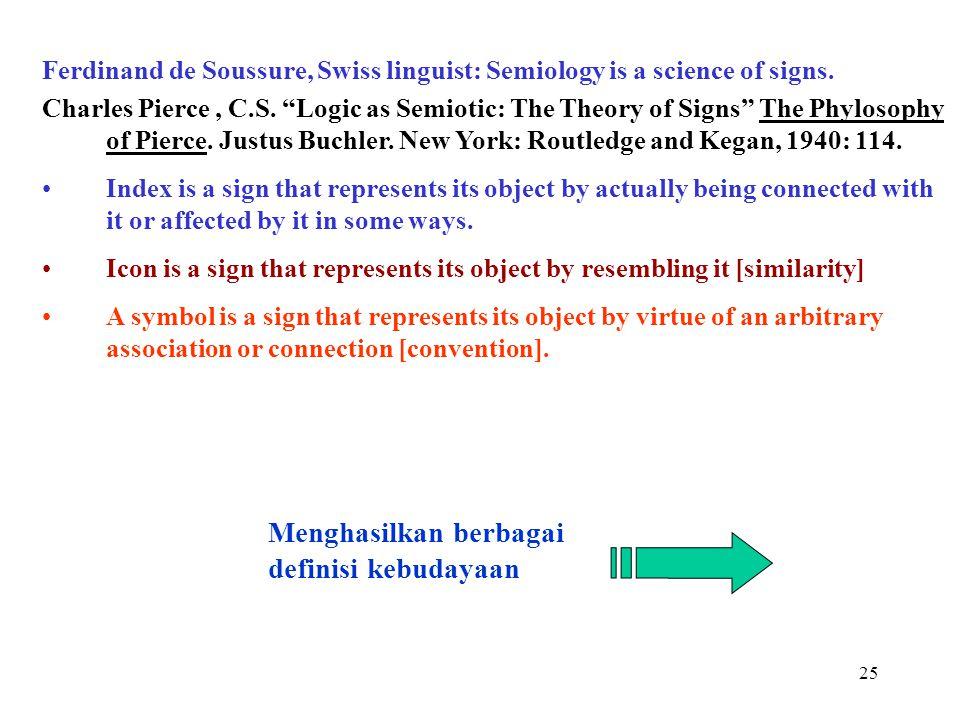 24 NATURE CULTURE INTERPRETATION Kebudayaan sbg jaringan makna yang berakumulasi dlm bentuk tanda-tanda SIGNIFIERSIGNIFIED Semiotic Semiology is a sci