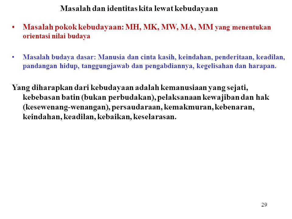 "28 Mark Hobart (SOAS): Kebudayaan is a site of struggle Ingat Polemik Kebudayaan th 1960an: strategi Kebudayaan Indonesia STA cendrung westernisasi ""W"