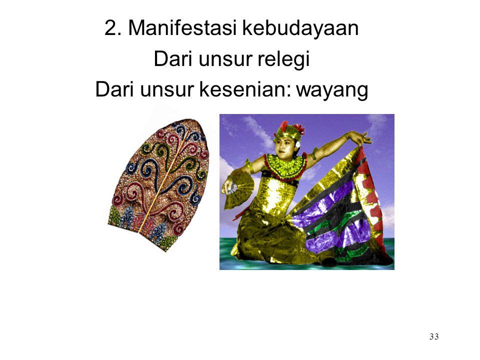 32 Lontar Usana Bali: Gamelan, Baris dan Rejang sebagai dasar tari putra dan putri di Bali. Seni merekam, memformulasikan, mengaktifkan dan mengajarka