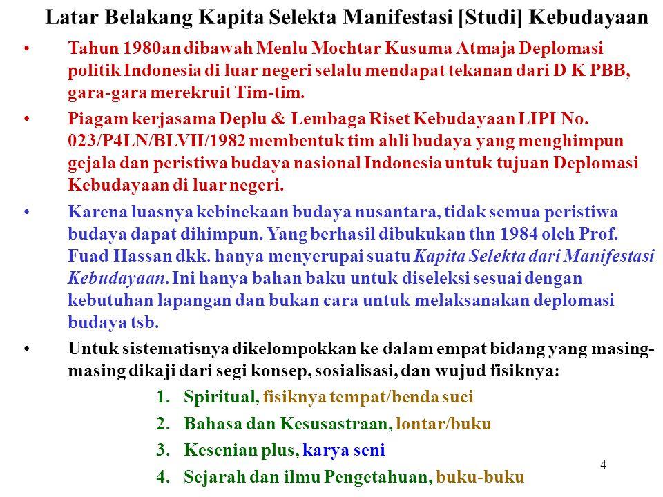 34 Sistem Budaya Sistem Sosial Kebudayaan Fisik Manifestasi Kebudayaan: Prof.