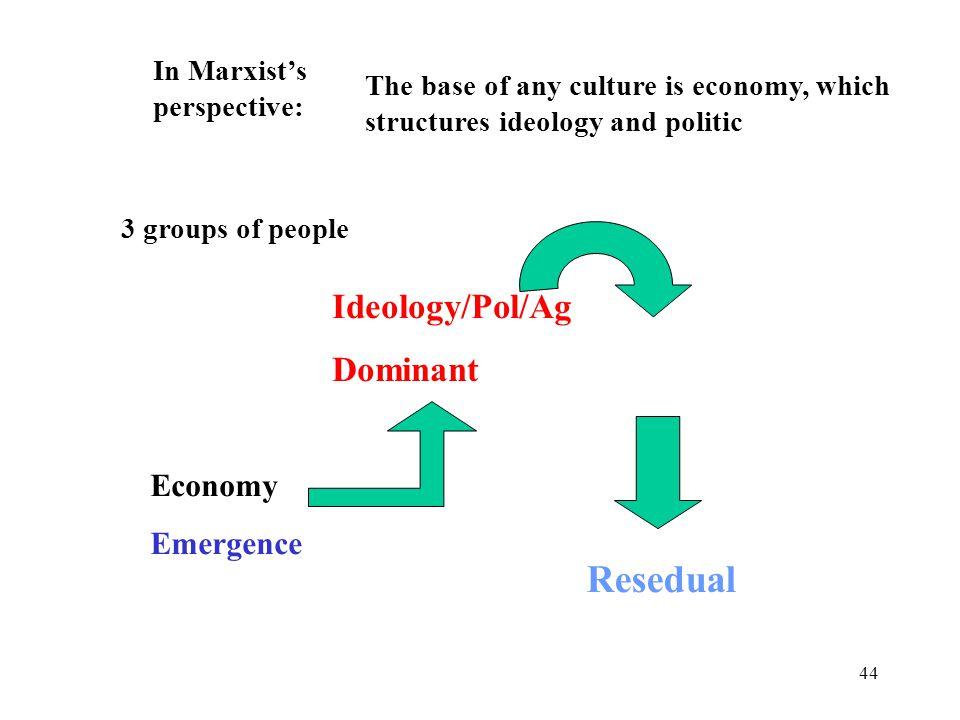 43 Marxist: Dasar semua kebudayaan adalah ekonomi Fundamental Premises of Marxism The economy structures human society. If a theory does not foregroun