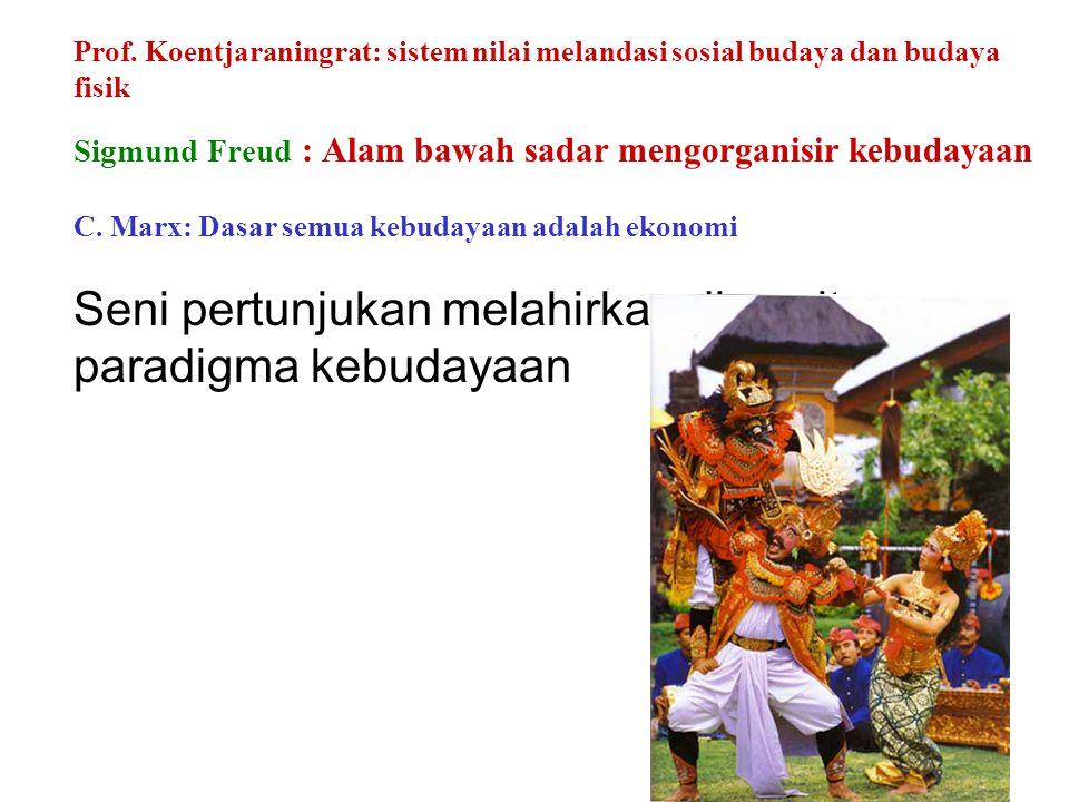 51 Domain Jagat Seni, khususnya Pewayangan SENI, ILMU Filsafat: saytam siwam sundaram HIBURAN Kepercayaan HUMANISME UPACARA TEATER