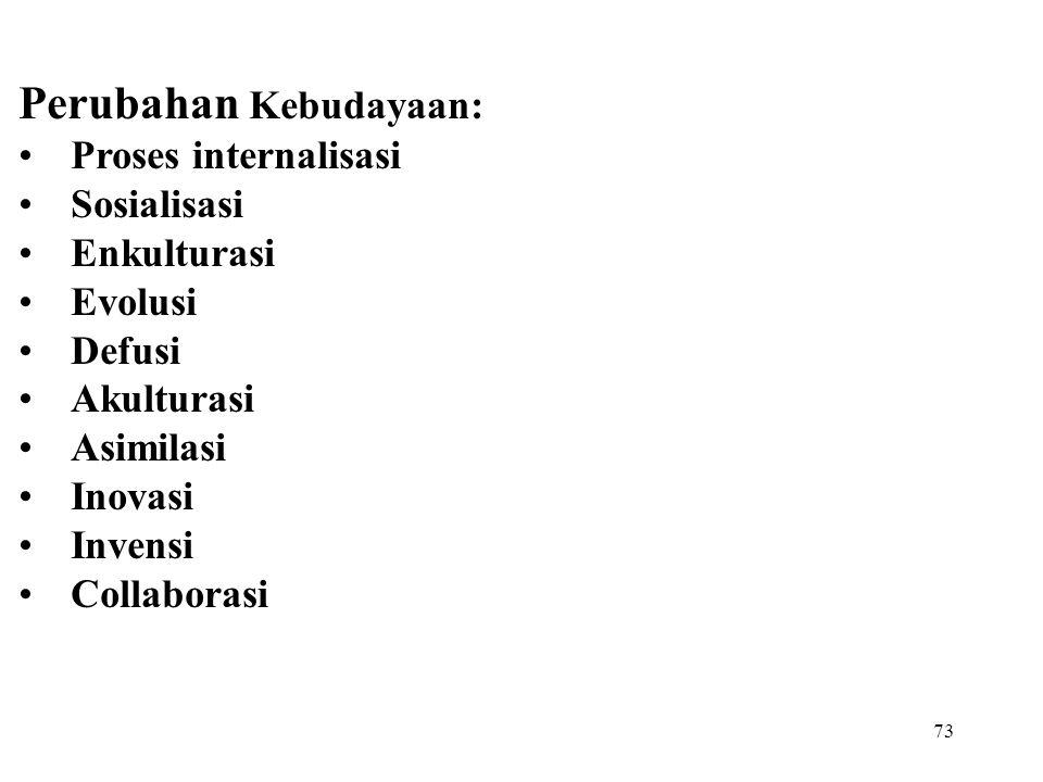 72 Integrasi Kebudayaan: Pola Kebudayaan, interconnected pattern Fungsi Bdy: guna keris, manfaat keris, nilai keris Fokus Bdy: di Bali keseniannya Ori