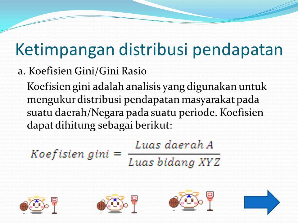 Ketimpangan distribusi pendapatan a. Koefisien Gini/Gini Rasio Koefisien gini adalah analisis yang digunakan untuk mengukur distribusi pendapatan masy