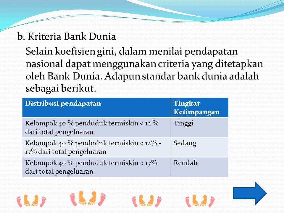 b. Kriteria Bank Dunia Selain koefisien gini, dalam menilai pendapatan nasional dapat menggunakan criteria yang ditetapkan oleh Bank Dunia. Adapun sta