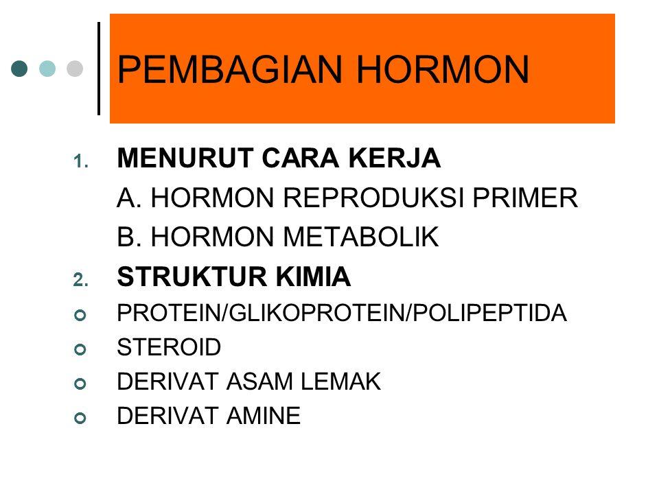 PEMBAGIAN HORMON 1.MENURUT CARA KERJA A. HORMON REPRODUKSI PRIMER B.