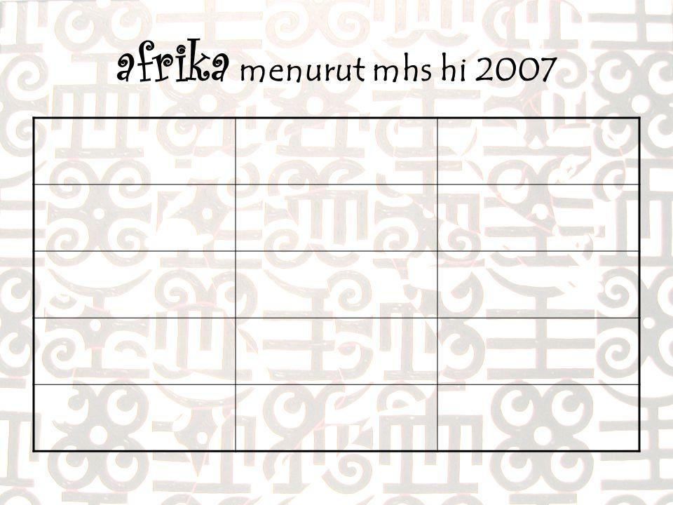 afrika menurut mhs hi 2007
