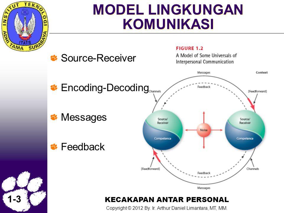 KECAKAPAN ANTAR PERSONAL Copyright © 2012 By. Ir. Arthur Daniel Limantara, MT, MM. 1-3 Source-Receiver Encoding-Decoding Messages Feedback MODEL LINGK