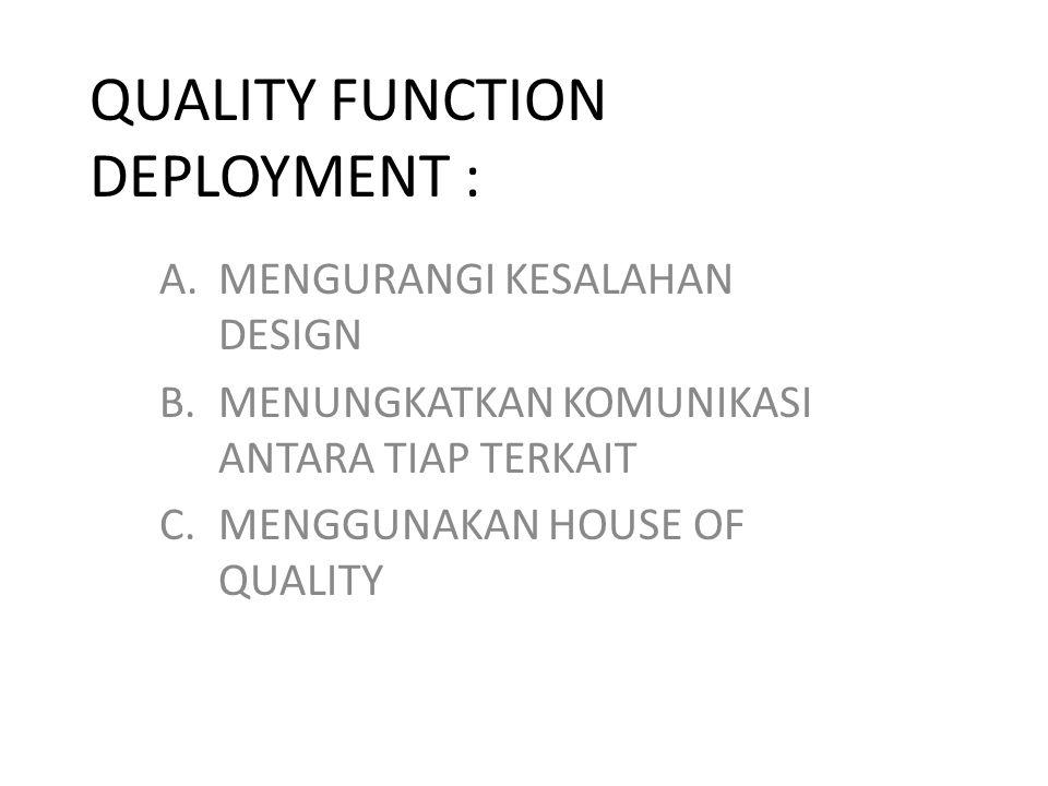 QUALITY FUNCTION DEPLOYMENT : A.MENGURANGI KESALAHAN DESIGN B.MENUNGKATKAN KOMUNIKASI ANTARA TIAP TERKAIT C.MENGGUNAKAN HOUSE OF QUALITY