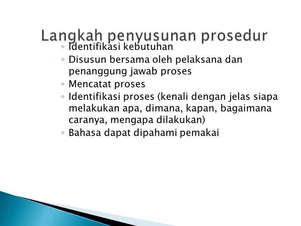 ◦ Identifikasi kebutuhan ◦ Disusun bersama oleh pelaksana dan penanggung jawab proses ◦ Mencatat proses ◦ Identifikasi proses (kenali dengan jelas sia