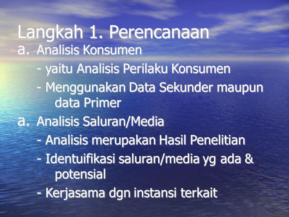 Langkah 1. Perencanaan a. Analisis Konsumen - yaitu Analisis Perilaku Konsumen - Menggunakan Data Sekunder maupun data Primer a. Analisis Saluran/Medi