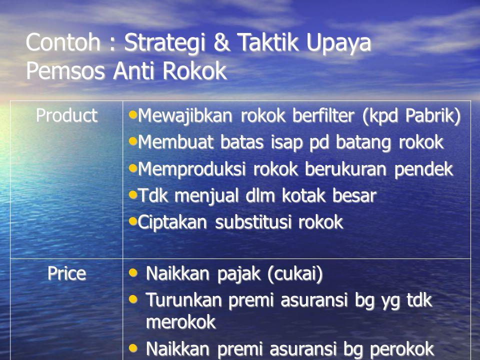 Contoh : Strategi & Taktik Upaya Pemsos Anti Rokok Product Mewajibkan rokok berfilter (kpd Pabrik) Mewajibkan rokok berfilter (kpd Pabrik) Membuat bat