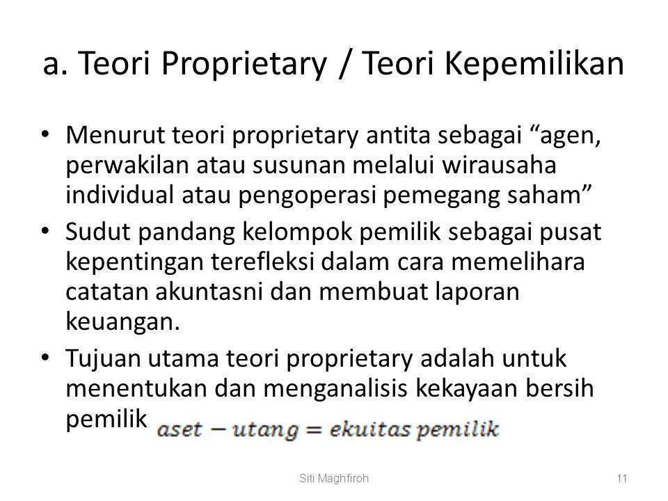 """a. Teori Proprietary / Teori Kepemilikan Menurut teori proprietary antita sebagai """"agen, perwakilan atau susunan melalui wirausaha individual atau pen"""