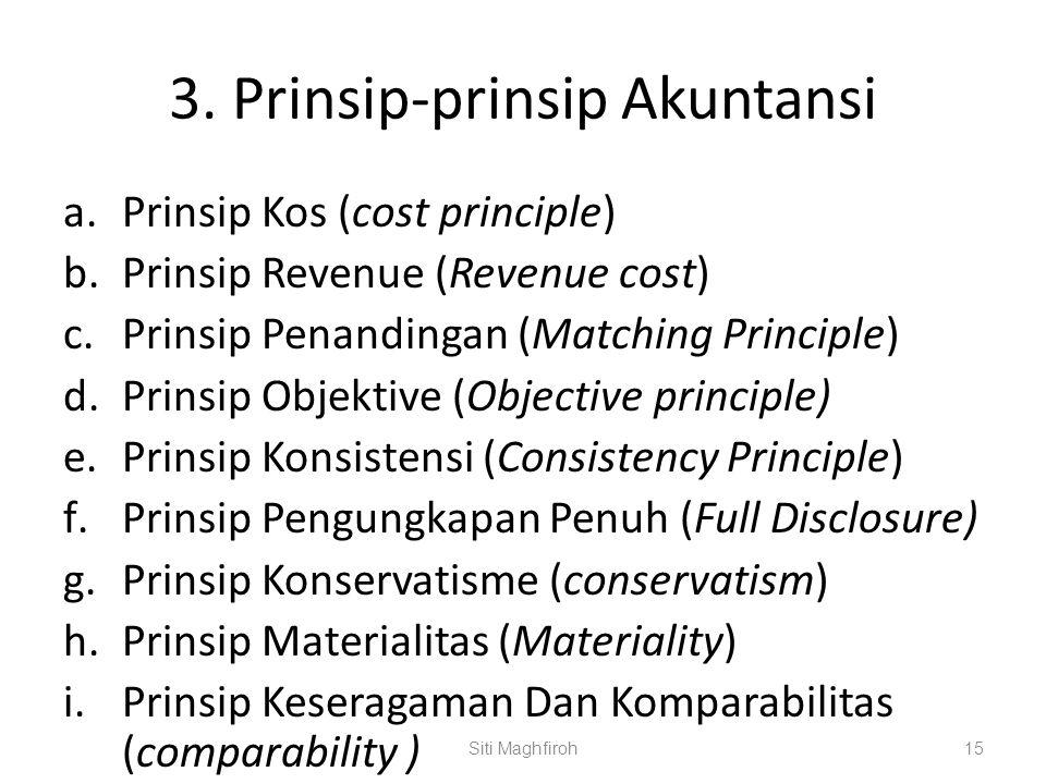 3. Prinsip-prinsip Akuntansi a.Prinsip Kos (cost principle) b.Prinsip Revenue (Revenue cost) c.Prinsip Penandingan (Matching Principle) d.Prinsip Obje
