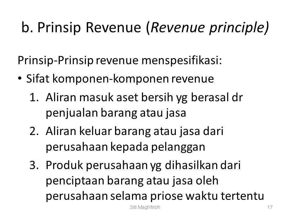 b. Prinsip Revenue (Revenue principle) Prinsip-Prinsip revenue menspesifikasi: Sifat komponen-komponen revenue 1.Aliran masuk aset bersih yg berasal d