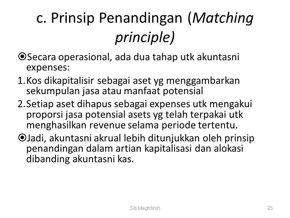 c. Prinsip Penandingan (Matching principle)  Secara operasional, ada dua tahap utk akuntasni expenses: 1.Kos dikapitalisir sebagai aset yg menggambar