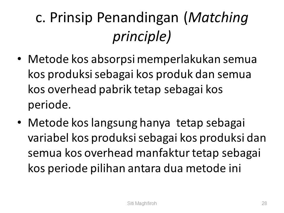 c. Prinsip Penandingan (Matching principle) Metode kos absorpsi memperlakukan semua kos produksi sebagai kos produk dan semua kos overhead pabrik teta